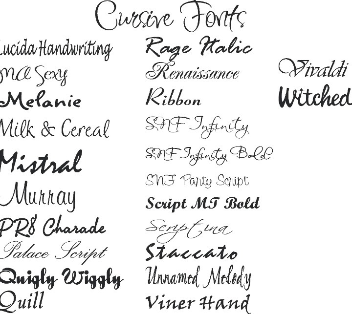 Write artistic fonts for names